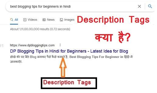meta description tags kya hai in hindi