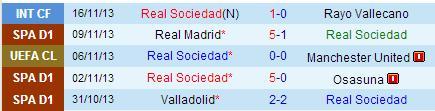 Lima Pertandingan Terakhir Real Sociedad: