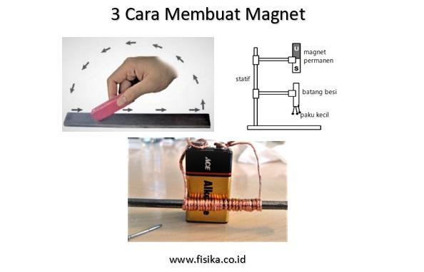 3 cara membuat magnet