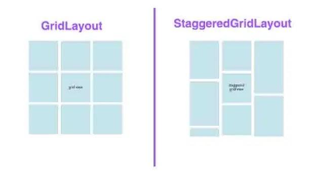 شرح استخدام GridView و Staggered Grid View داخل Recyclerview برنامج اندرويد ستوديو