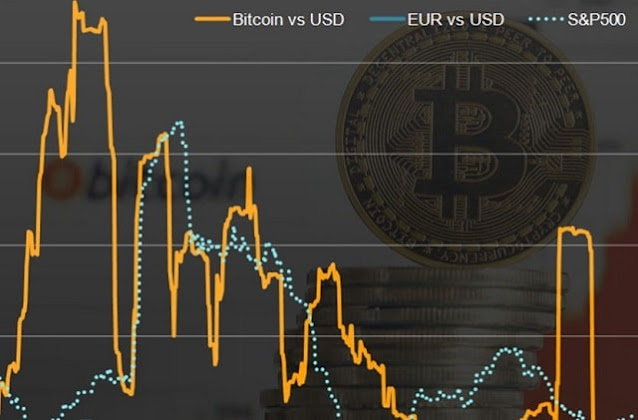 making sense of bitcoin's bouncing value btc price fluctuation