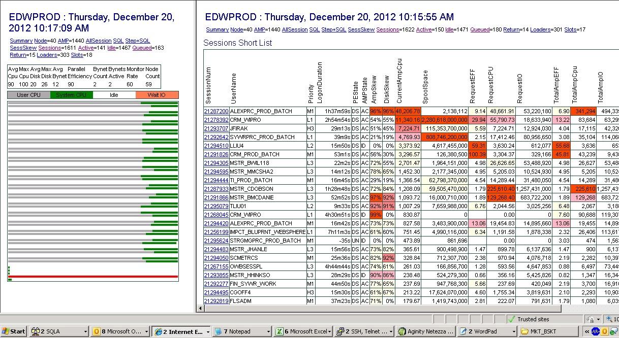 Data Analysis Example: Viewpoint in Teradata - Sample screen