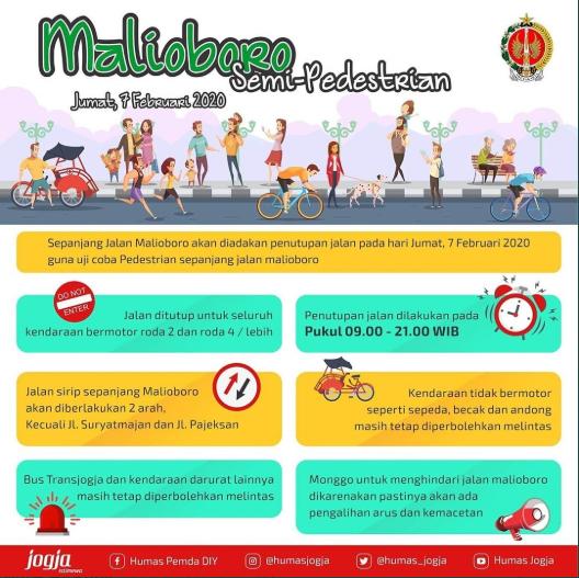 Malioboro Semi Pedestrian