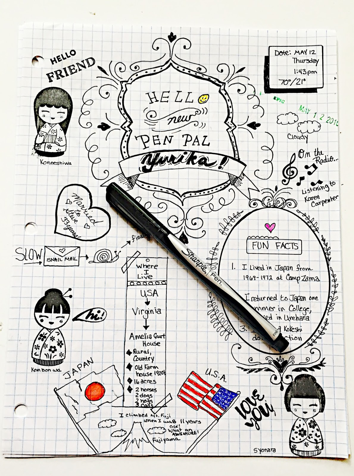 The lost art of letter writingvived introduction pen pal letter introduction pen pal letter spiritdancerdesigns Gallery