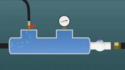 Pipeline Construction : 7 Steps Process From Beginning To Advance