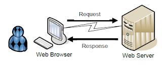 contoh-web-server-web-browser