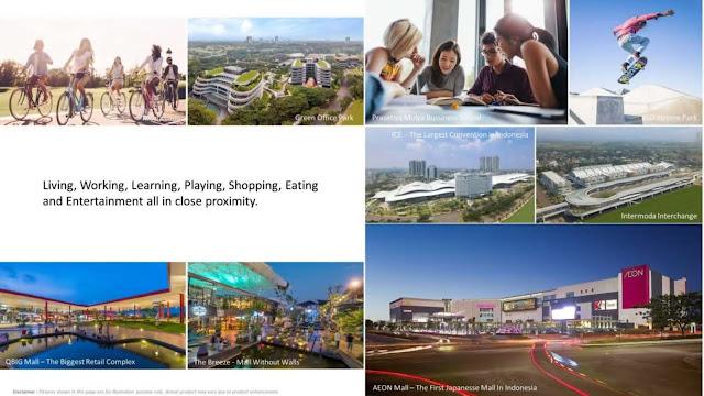 produk rumah terbaru bsd city