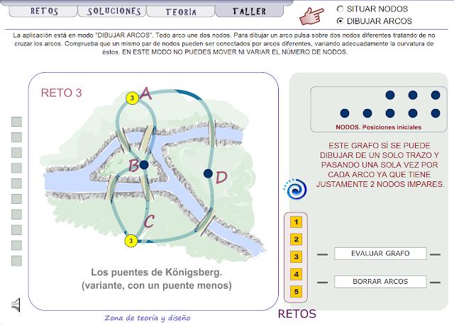 Los puentes de Königsberg. Proyecto MATE.TIC.TAC