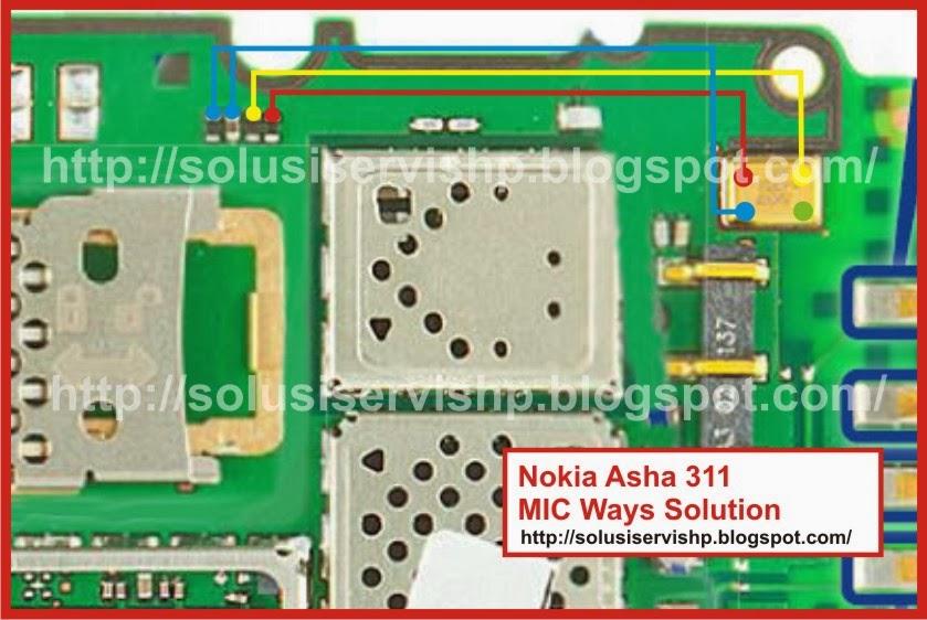 Nokia 5130 mic ways
