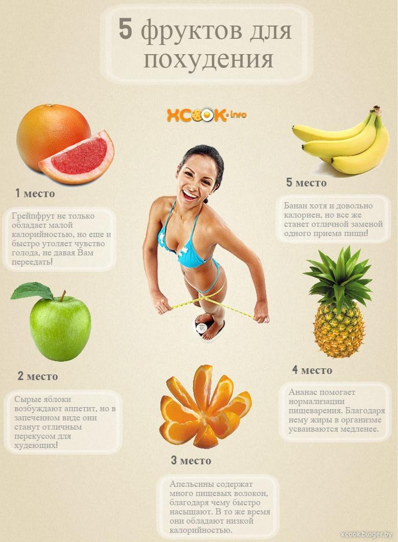 Какие фрукты полезны для диет