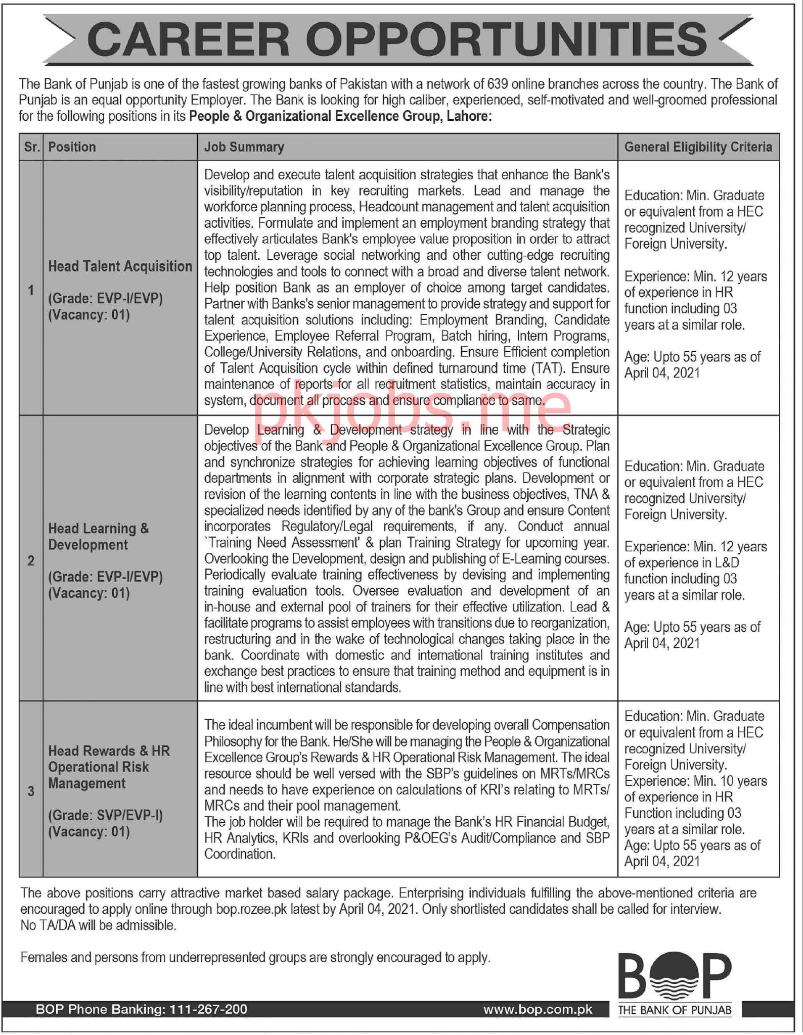 Latest The Bank of Punjab Management Posts 2021