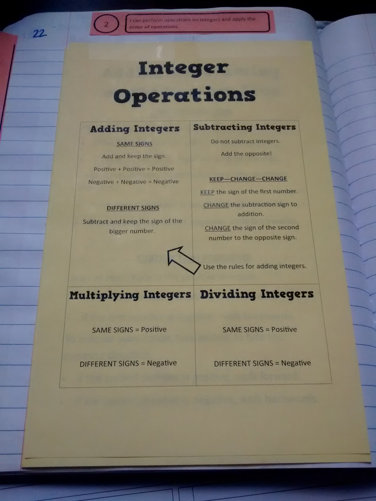 Math Love Reviewing Integer Operations Order Of