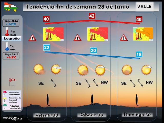Tendencia del tiempo en La Rioja   Meteosojuela La Rioja. Jose Calvo