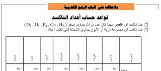 ملاحظات وتلخيص  وبوكليت الكيمياء الكهربية للاستاذ ياسر الزناتي كيمياء الثانوية العامة
