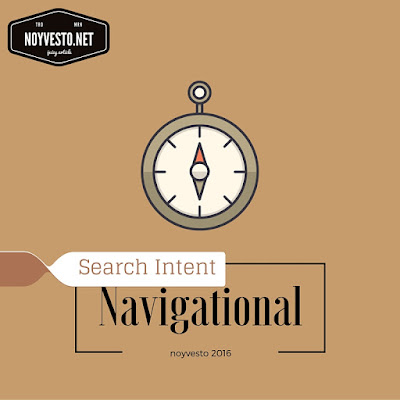 search intent adalah noyvestonet