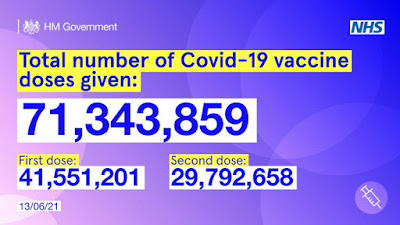 130621 Total vaccinations in the UK to date