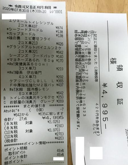 ジャパン 京都十条店 2020/7/30 のレシート