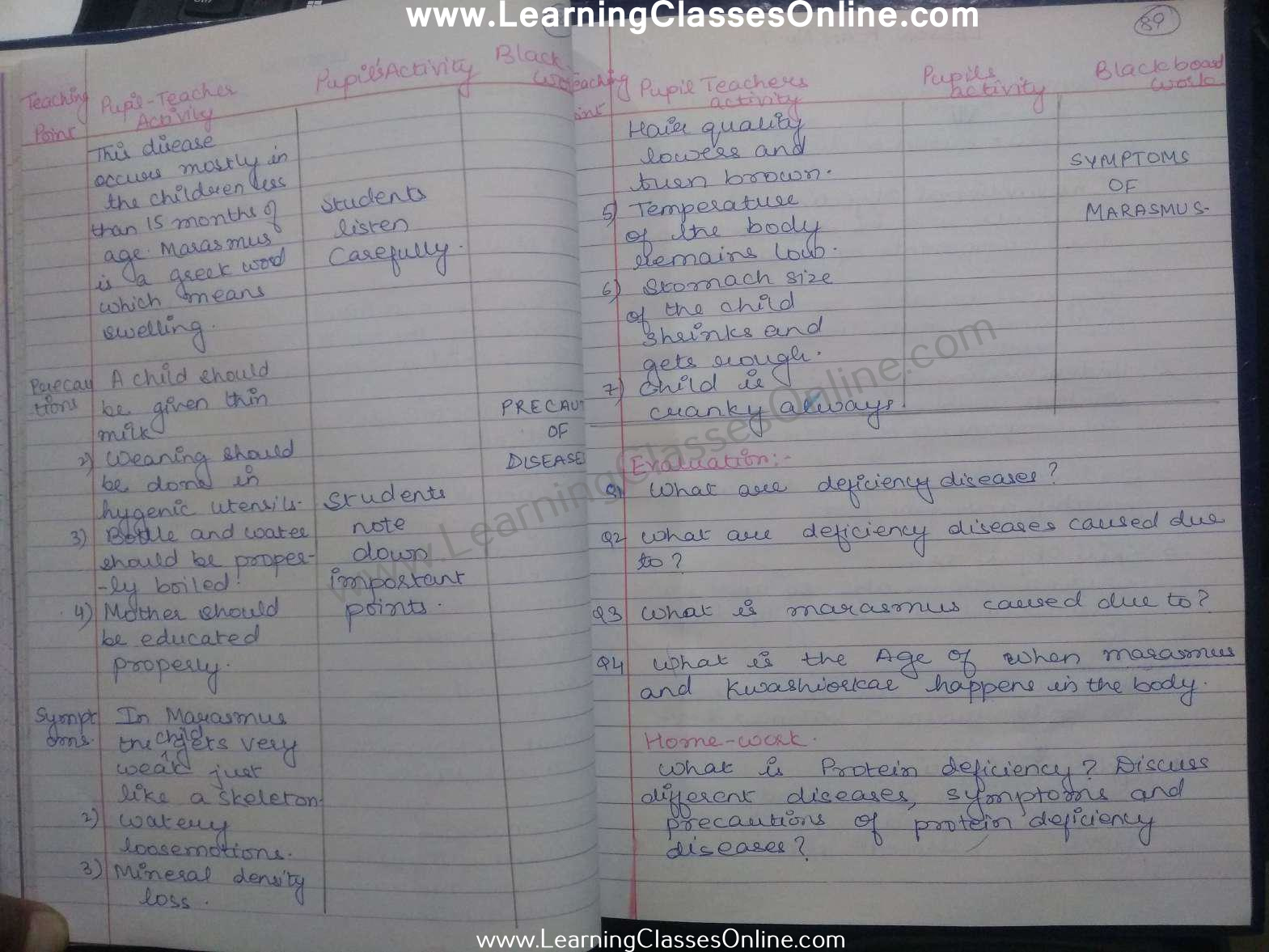 proteins lesson plans