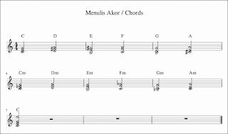 penulisan notasi chord pada musescore