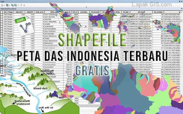 Data SHP (Shapefile) Peta DAS Indonesia Terbaru