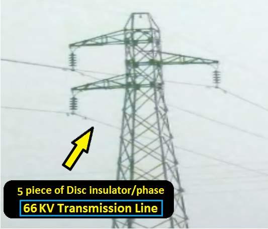 66KV transmission line