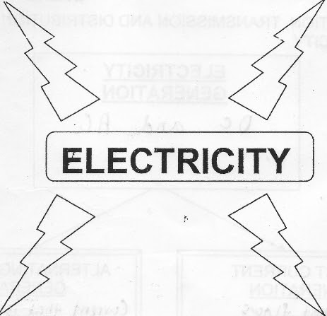 The Study Of Electrical & Electronic Engineering