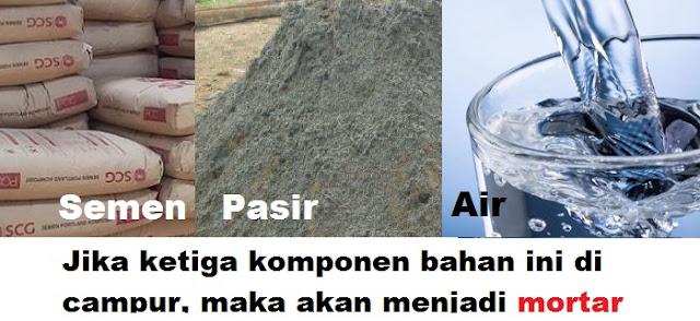 Komponen Penyusun Mortar