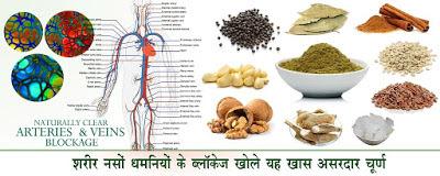नसों धमनियों के ब्लाॅकेज खोले Natural Remedy for Blockage Veins Artery in Hindi