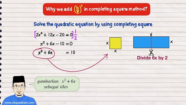 Why We Add (b/2)^2 In The Completing Square Method?