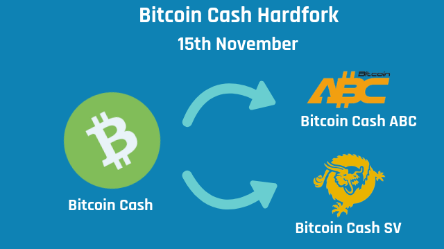 Bitcoin Cash, Explicación de Hard Fork.