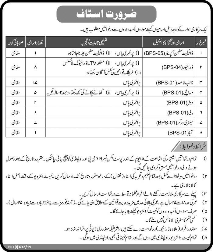 Government jobs in Rawalpindi 2019