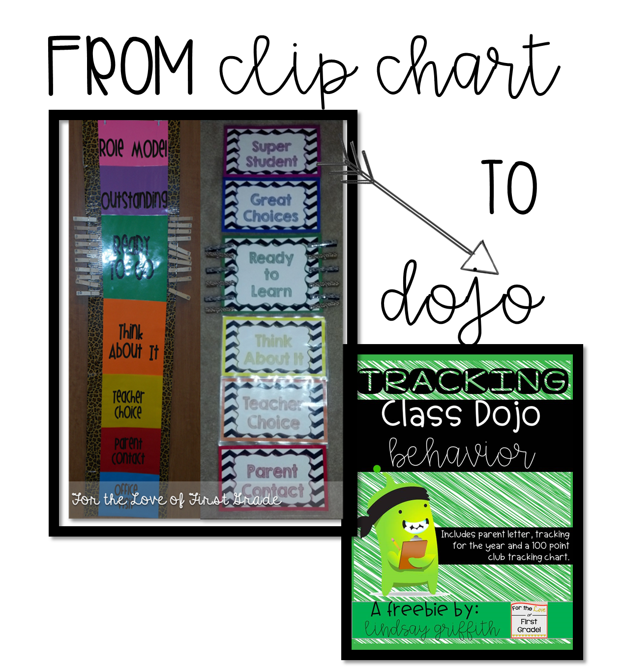for the love of first grade tracking class dojo behavior