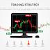 1-2-3 Pattern: dari Roller coaster ke Consolidation