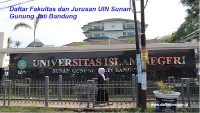 Daftar Fakultas dan Jurusan UIN Sunan Gunung Jati Bandung