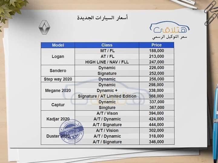 اسعار السيارات فى مصر