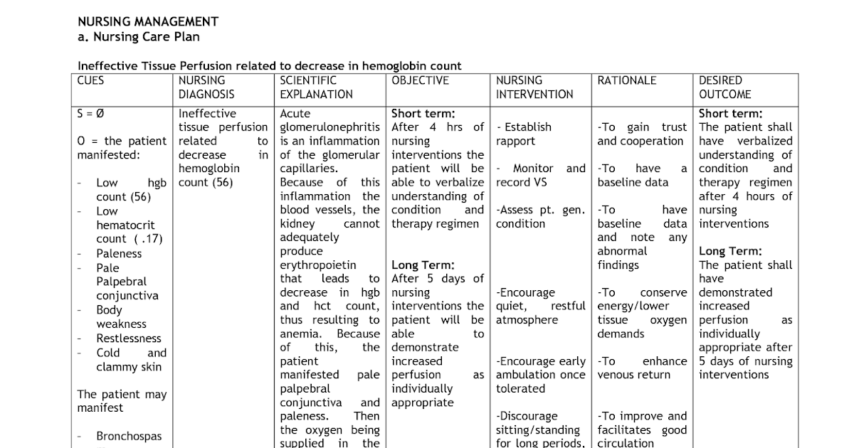 Nursing care plan of pressure ulcers.
