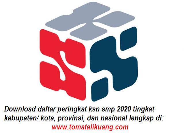daftar peringkat ksn smp tahun 2020 tingkat kabupaten kota provinsi nasional tomatalikuang.com