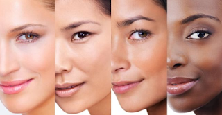 Get to know your skin type and skin needs
