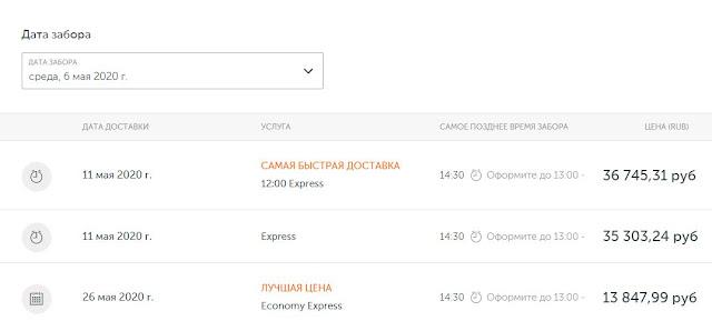 Стоимость доставки товара из России в США курьером TNT