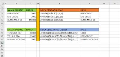 contoh-fungsi-index-excel