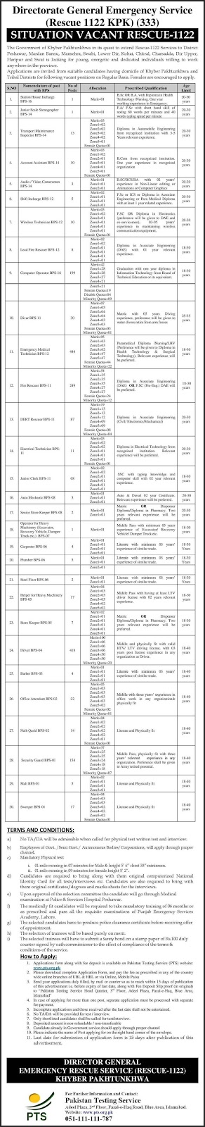 Rescue 1122 KPK Jobs 2019 Application Form Download Latest Advertisement