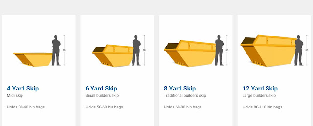 skip hire costs uk