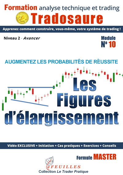 FIGURES ELARGISSEMENT EBOOK ANALYSE TECHNIQUE TRADO