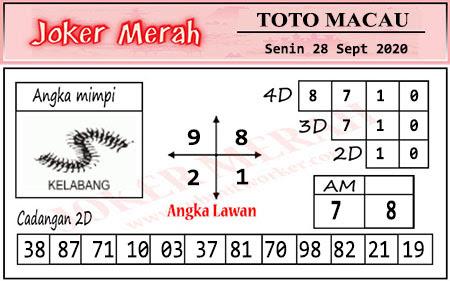 Prediksi Joker Merah Macau Senin 28 September 2020