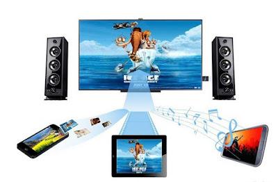 5-Cara-Menghubungkan-HP-Xiaomi-ke-TV-Apapun