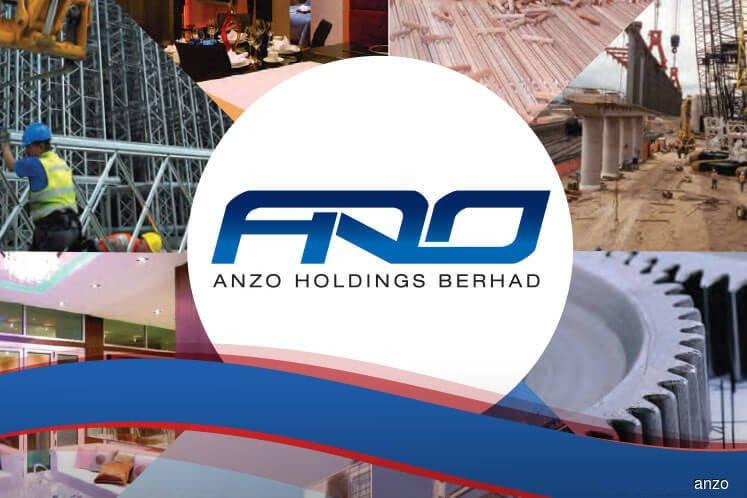 Anzo Holdings Berhad, Bursa Saham Kuala Lumpur, business, Economy, Rawlins GLAM