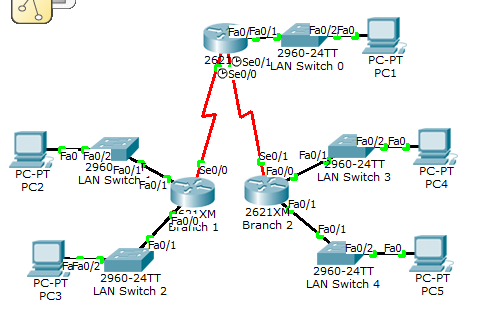 Subnetting Practice Labs  pkt