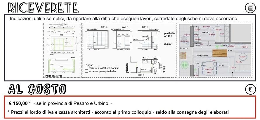 ristrutturare consulenza edile Naglieri architetto