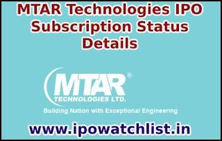 MTAR Technologies Subscription status