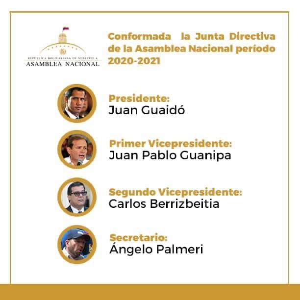 VENEZUELA:  Juan Guaidó fue ratificado como presidente de la asamblea nacional  y presidencia encargada de Venezuela.